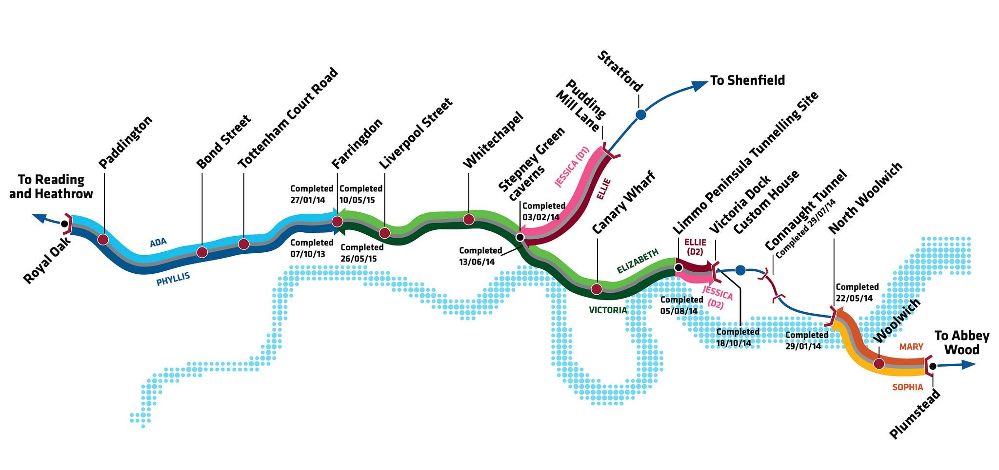 Crossrail route