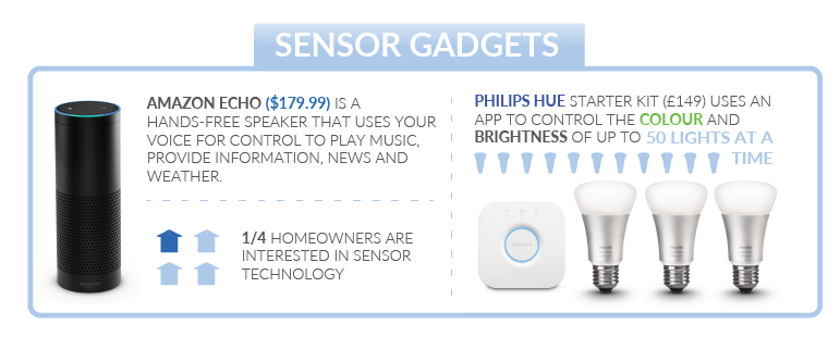 Sensor-Gadgets